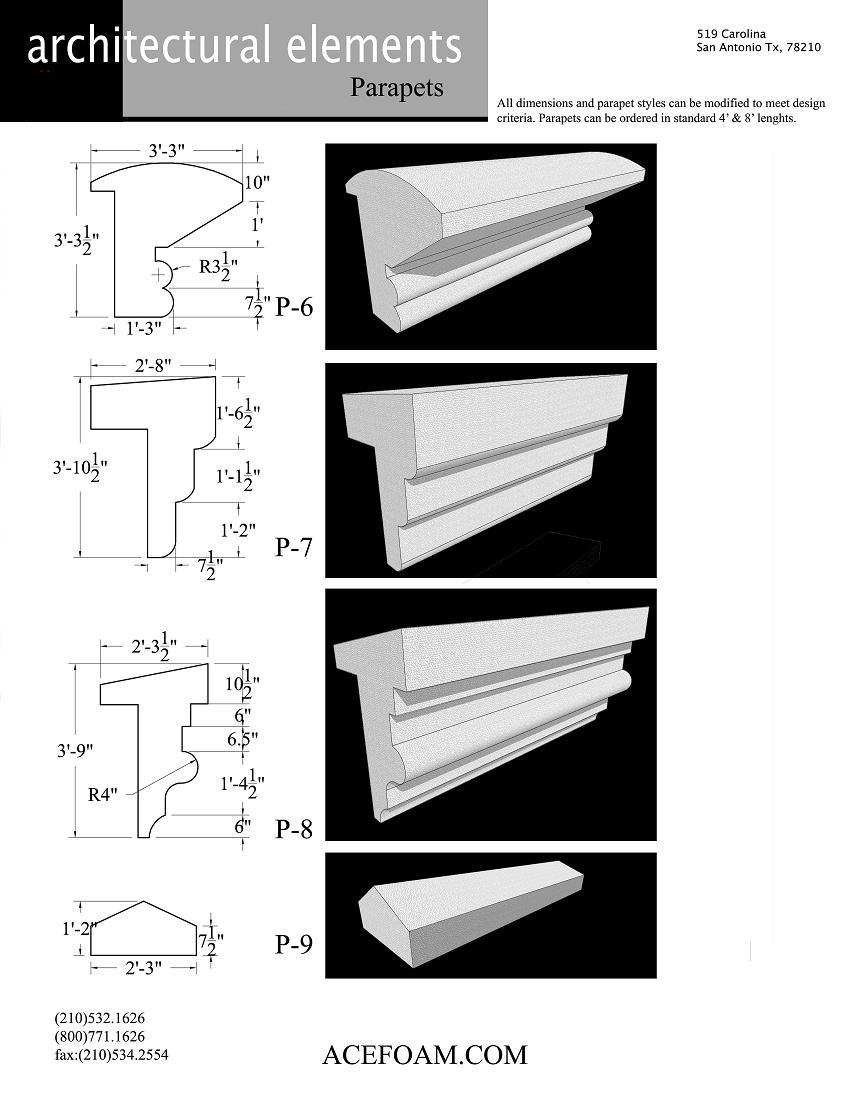 Parapet design